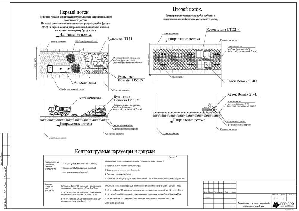 Схема разрез асфальта